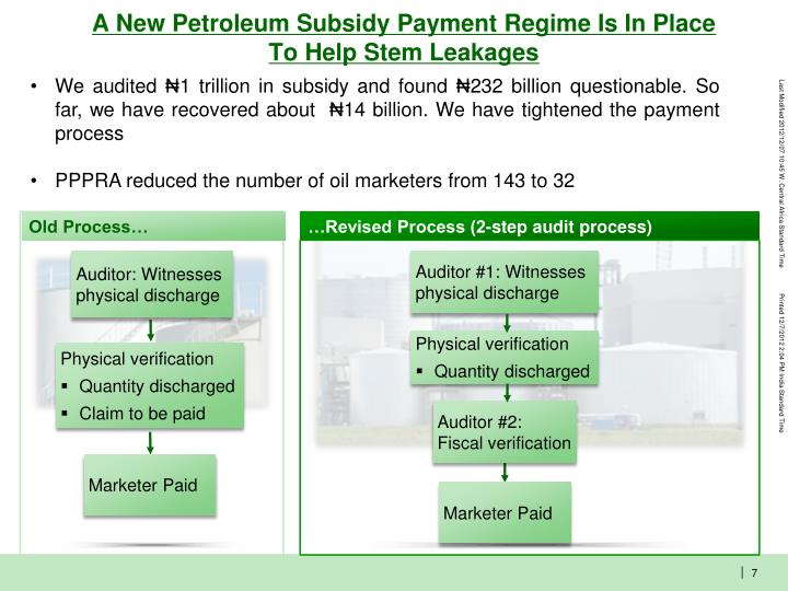 A New Petroleum Subsidy Payment Regime Is In Place