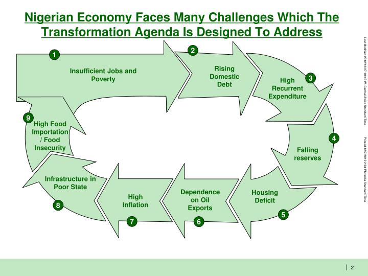 Nigerian economy faces many challenges which the transformation agenda is designed to address