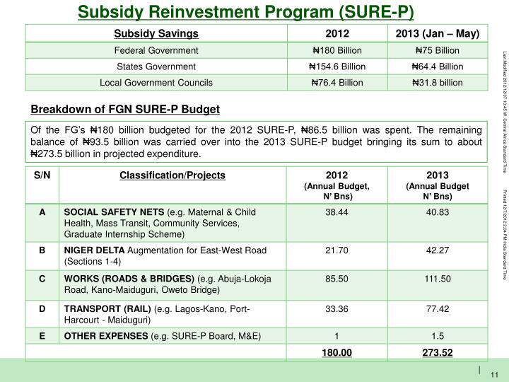 Subsidy Reinvestment Program (SURE-P)