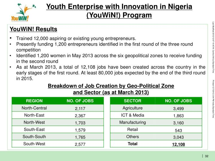 Youth Enterprise with Innovation in Nigeria (