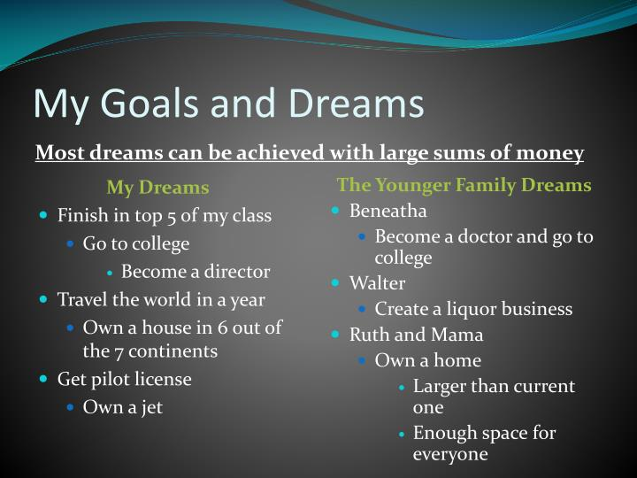 My Goals and Dreams