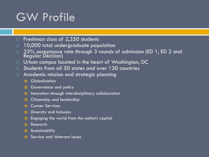 GW Profile