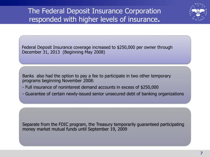 The Federal Deposit Insurance Corporation responded with higher levels of insurance