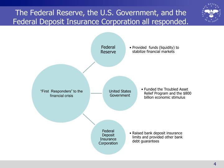 The Federal Reserve, the U.S. Government, and the Federal Deposit Insurance Corporation all responded.