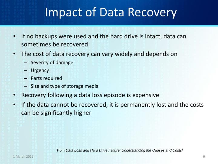 Impact of Data Recovery