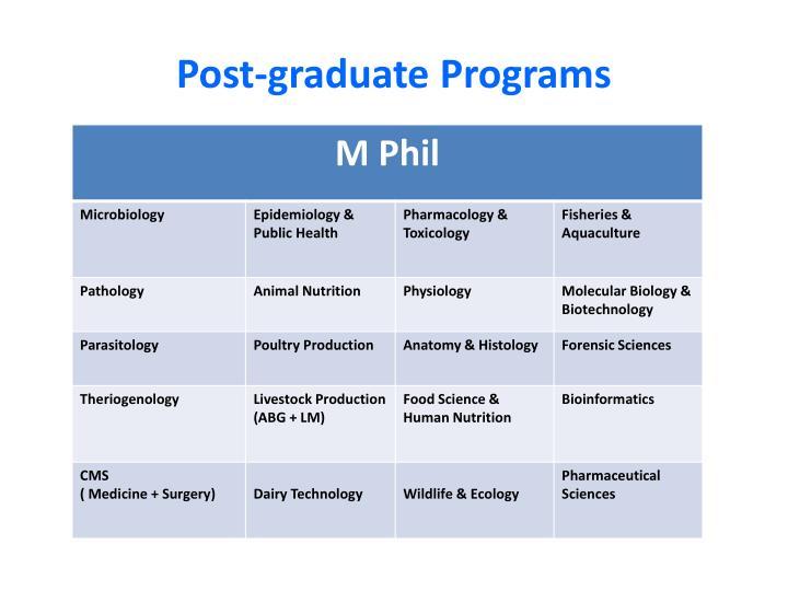 Post-graduate Programs