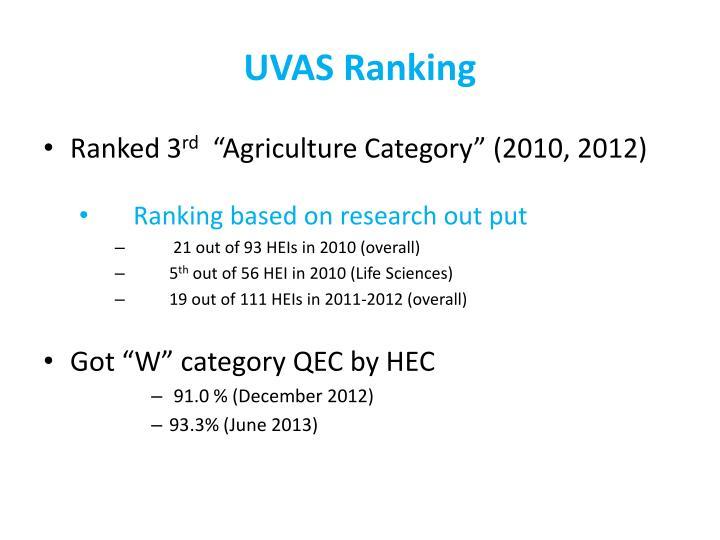 UVAS Ranking