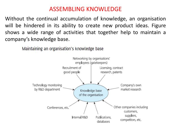 ASSEMBLING KNOWLEDGE