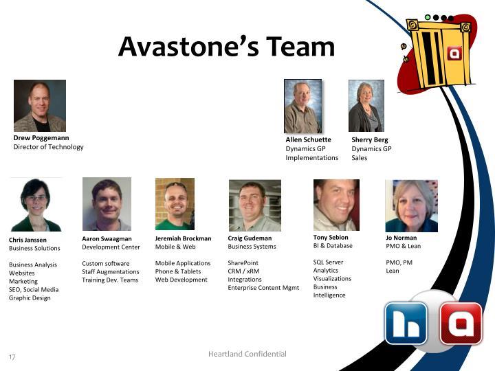 Avastone's Team