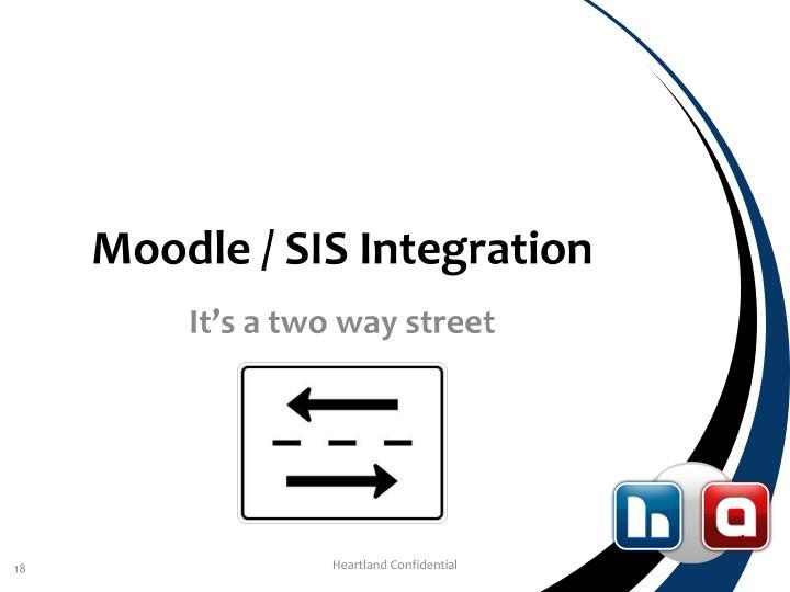 Moodle / SIS Integration