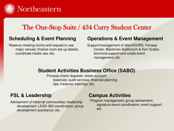 The One-Stop Suite / 434 Curry Student Center