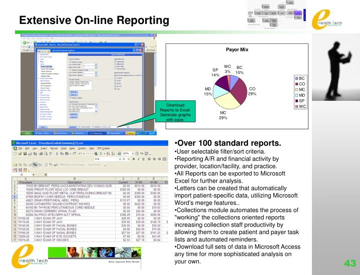 Extensive On-line Reporting
