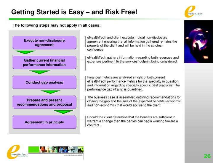 Getting Started is Easy – and Risk Free!
