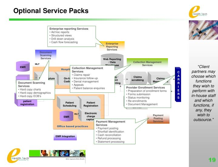 Optional Service Packs