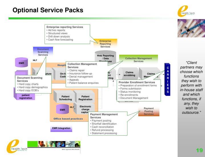 Optional Service Packs