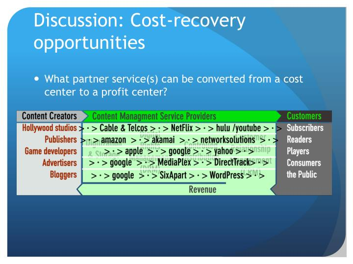 Discussion: Cost-recovery opportunities
