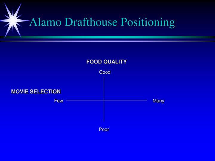 Alamo Drafthouse Positioning