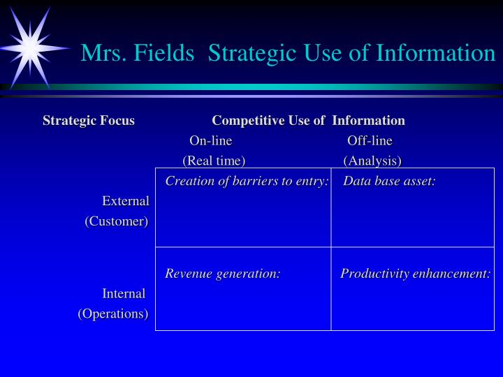 Mrs. Fields  Strategic Use of Information