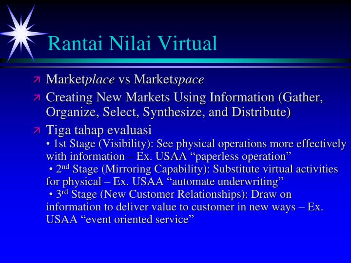 Rantai Nilai Virtual
