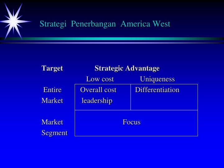 Strategi  Penerbangan