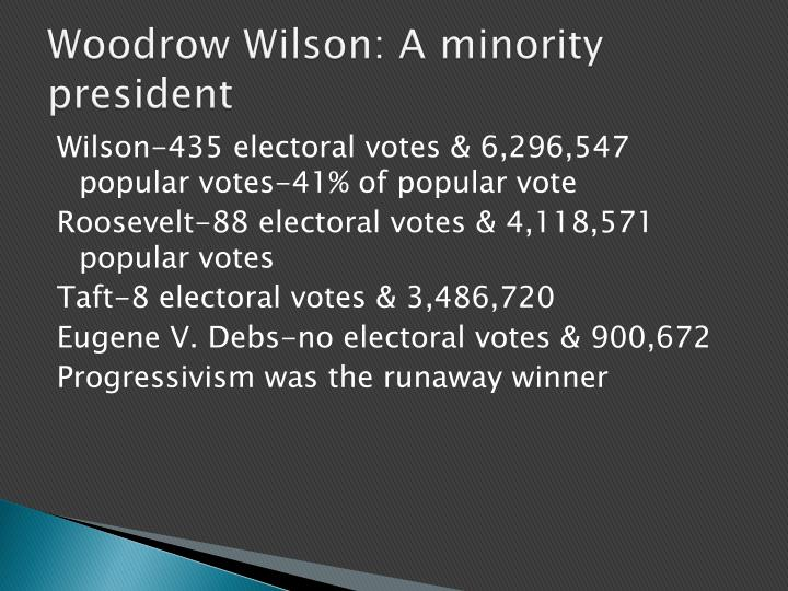 Woodrow Wilson: A minority president