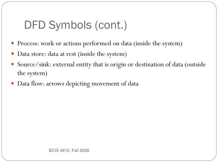 DFD Symbols (cont.)