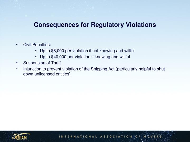 Consequences for Regulatory Violations