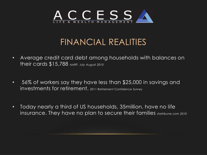 Financial Realities