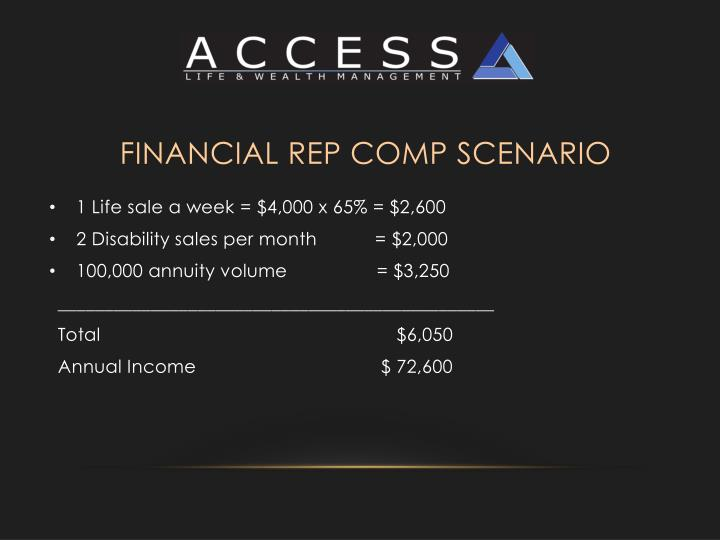 Financial REP Comp Scenario