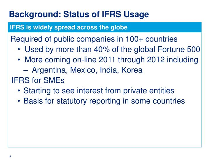 Background: Status of IFRS Usage