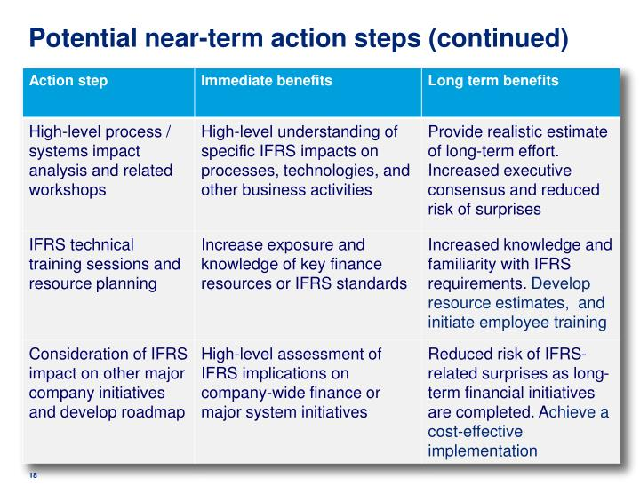 Potential near-term action steps (continued)