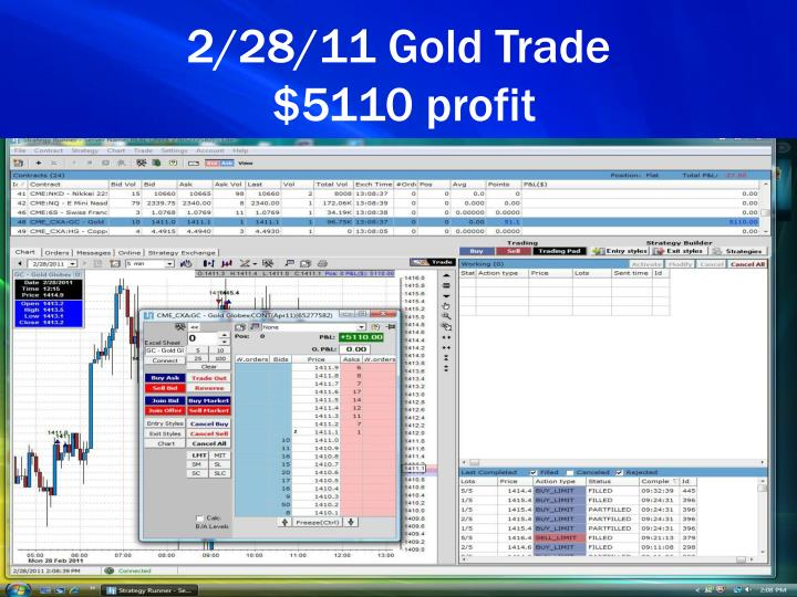 2/28/11 Gold Trade