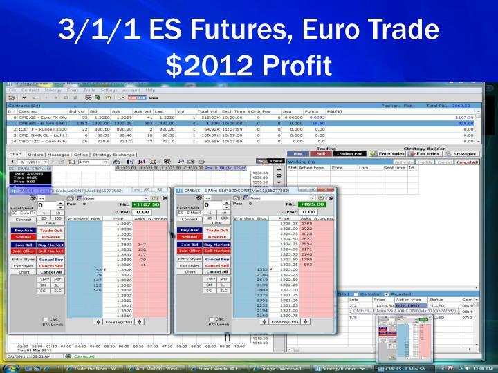 3/1/1 ES Futures, Euro Trade