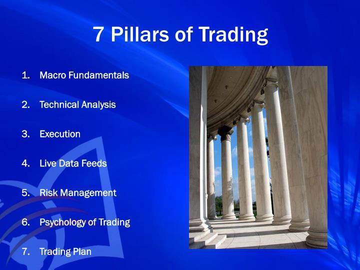 7 Pillars of Trading