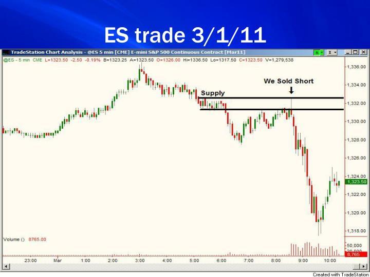 ES trade 3/1/11