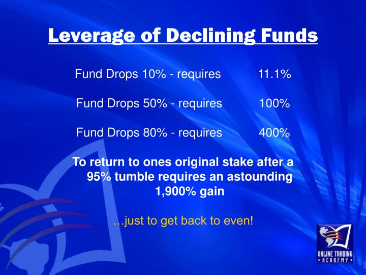 Leverage of Declining Funds