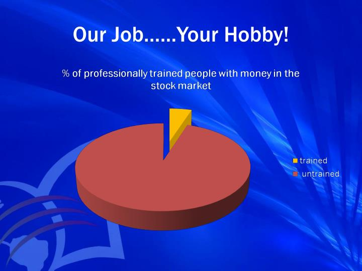 Our Job……Your Hobby!