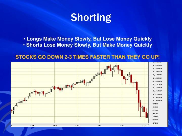 Shorting