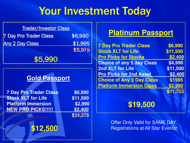 Your Investment Today
