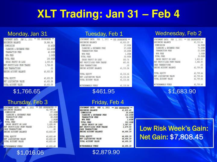 XLT Trading: Jan 31 – Feb 4
