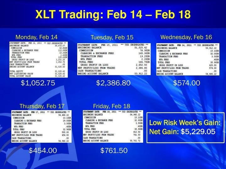 XLT Trading: Feb 14 – Feb 18