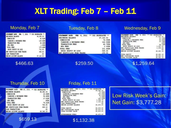 XLT Trading: Feb 7 – Feb 11