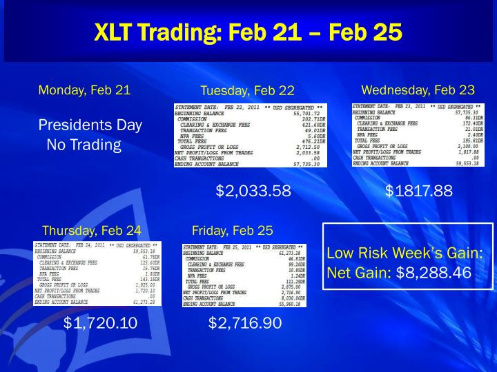 XLT Trading: Feb 21 – Feb 25