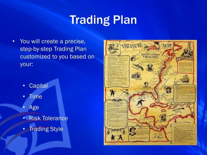 Trading Plan