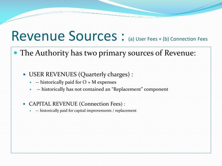 Revenue Sources :