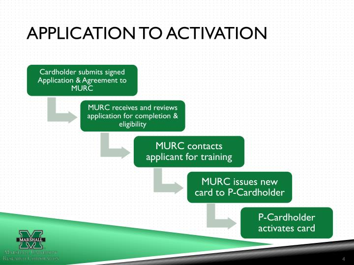 APPLICATION TO ACTIVATION