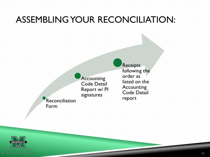 Assembling your reconciliation: