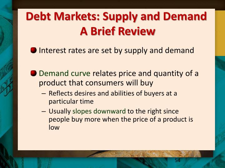 Debt Markets: Supply and