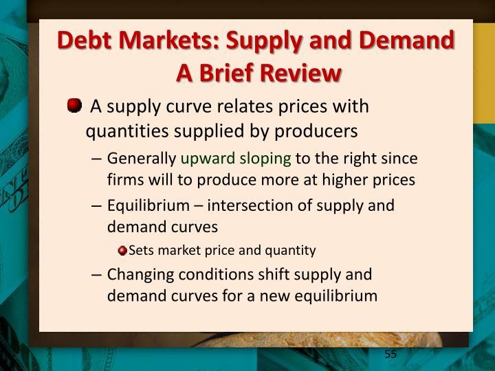 Debt Markets: Supply and Demand