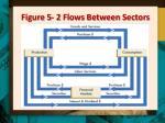 figure 5 2 flows between sectors